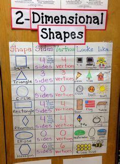 downloadable geometry worksheets  st graders