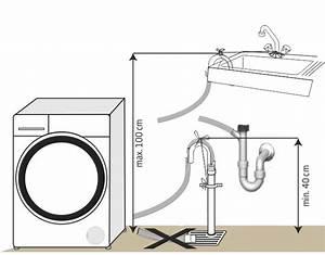 Maße Einer Waschmaschine : waschmaschinen ~ Michelbontemps.com Haus und Dekorationen