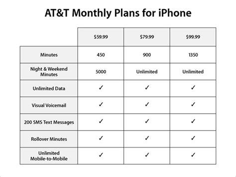 at t smartphone plans at t apple announce iphone service plans cell phone digest