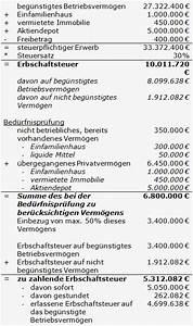 Immobilie Verkehrswert Berechnen : reform der erbschaft und schenkungsteuer bertragung von betriebsverm gen jetzt unsere ~ Themetempest.com Abrechnung
