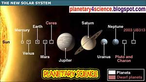 Planet Atard Planet closest to the sun + votes Mercury ...