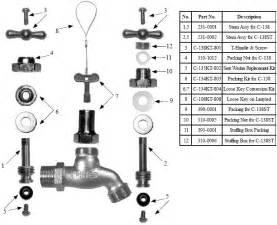 american standard kitchen faucet replacement parts prier c138 hose bibb