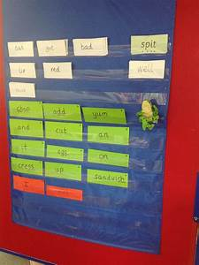 Reading Fluency Chart Blue Pocket Chart Used Throughout Daily Rwi Lessons Read