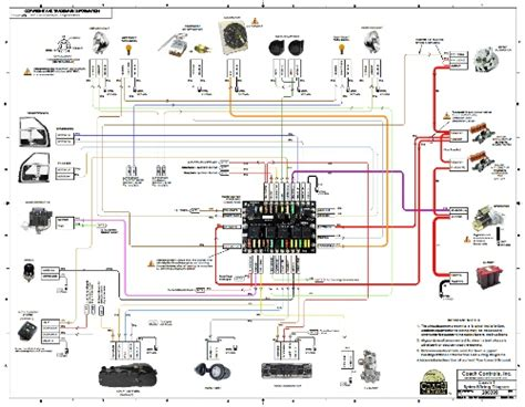 Rod Fuel Wiring Diagram by Coach 1 Base Wiring Kit Racers Division