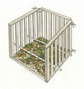 Thermo Komposter Selber Bauen : kompost selber bauen spannende hochbeete selber bauen aus ~ Michelbontemps.com Haus und Dekorationen