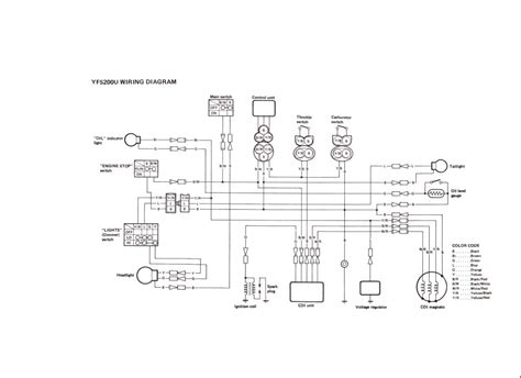 Simplified Wiring Blasterforum