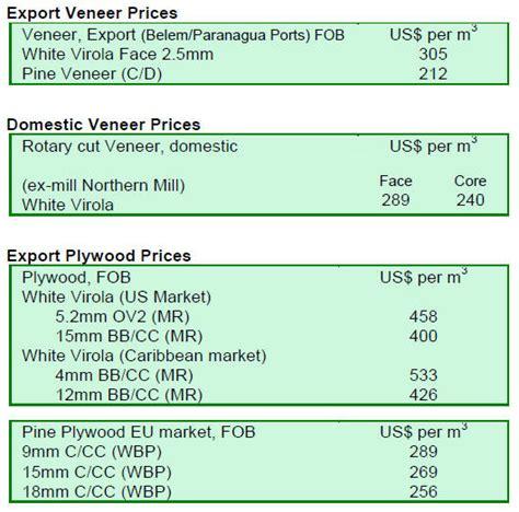 veneer cost per sq ft top 28 veneer cost per sq ft siding cost comparison rain screen mataverdedecking com