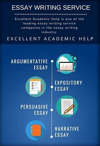 research paper on tires professional business plan proofreading website liverpool esl bibliography writers website