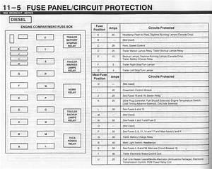 Fuse Identification Help