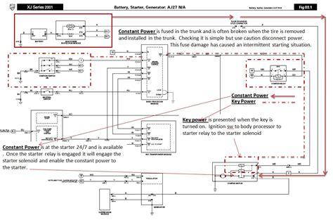 1995 jaguar xj6 wiring diagram wiring diagram