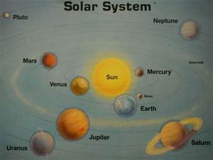 3rd Grade Solar System (page 2) - Pics about space