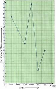 Google Graphs Pie Chart Line Graph How To Construct A Line Graph Solve