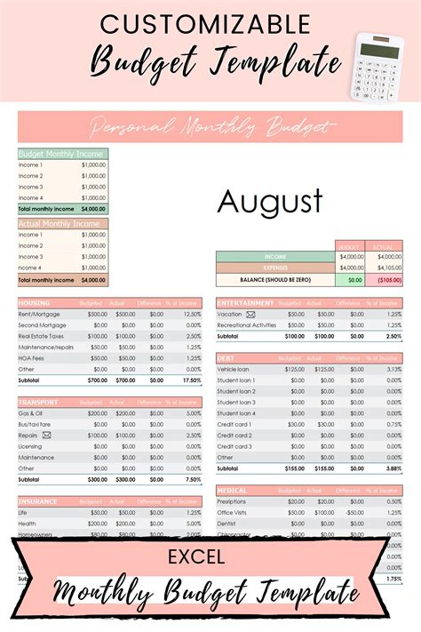 As the name suggests, simple bill tracker template features the bill tracker which helps you to keep the record of all bill to be paid so that you may pay them before their due date. Excel Budget Template, Dave Ramsey Budget Template ...