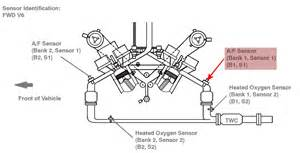 2004 toyota tacoma oxygen sensor 2004 toyota fe engine fault code o2 sensor