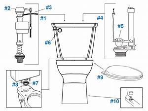 American Standard Toilet Repair Parts For Cadet Pro Series