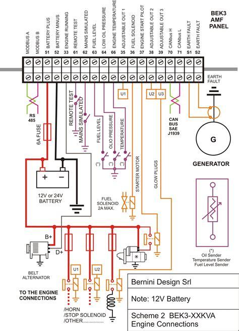 generator panel wiring diagram free wiring diagram