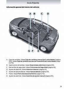 Descargar Manual Ford Fiesta 2016    Zofti