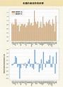 經濟崩壞vs.疫情失控 經濟學家找各國「最佳防疫政策」 | 生活 | NOWnews今日新聞