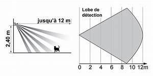 Comparatif Alarme Maison 2017 : zone detection somfy detecteur mouvement petits animaux ~ Dailycaller-alerts.com Idées de Décoration