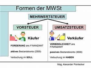 Mehrwertsteuer Berechnen Aus Bruttobetrag : umsatzsteuer ppt video online herunterladen ~ Themetempest.com Abrechnung