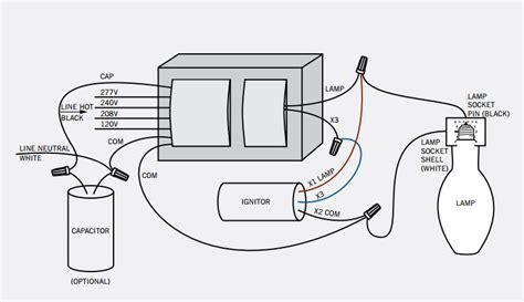 hps wiring diagram periodic diagrams science