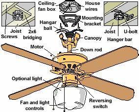 Ceiling-fan-parts-diagram