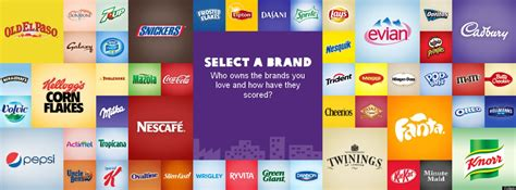 'behind The Brands' Oxfam Report Evaluates Social