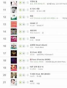 Melon Song Chart Melon Releases Their 2015 Annual Chart Netizen Buzz