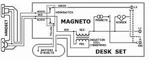 Magneto Telephone Circuits