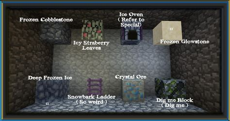 The Eternal Frost 2 Mod Mc 1.7.10