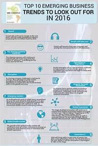 [Infographic] 2016 Business Trends for Entrepreneurs ...