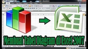 Cara Membuat Tabel Diagram Di Microsoft Excel 2007