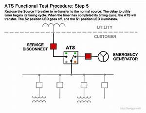 Functional Test Procedure For Automatic Transfer Switch  5 Of 6