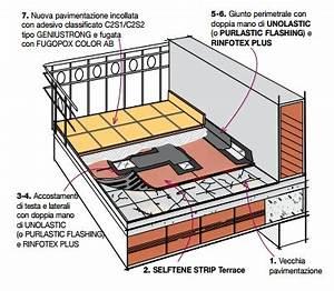 Emejing Impermeabilizzazione Terrazzo Calpestabile Ideas Idee ...