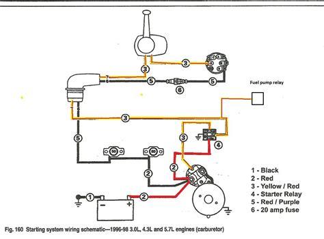 wiring diagram volvo penta starter volvo penta starter wiring diagram digital motorowki