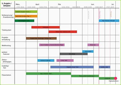 projektmanagement zeitplan vorlage real mofscotland