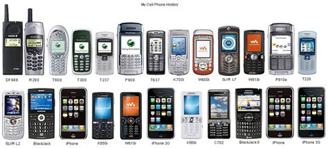 history of phones it technology history of mobile cell phone