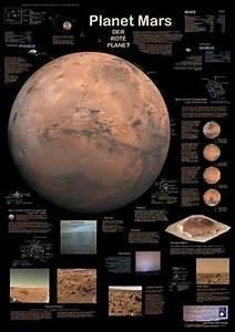 mars anomaly | Mars Anomalies | Mars anomalies | Pinterest