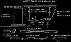 Avanti - Restoration Parts
