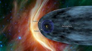Scientists Say Voyager 1 Has Left the Solar System, But ...