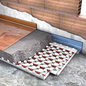 Plancher Chauffant Basse Température : les chiffres du march plancher chauffant rafra chissant ~ Melissatoandfro.com Idées de Décoration