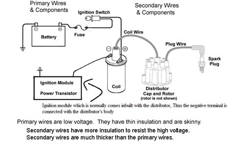 Toyotum 20r Msd Ignition Wiring Diagram by Car Xpertz