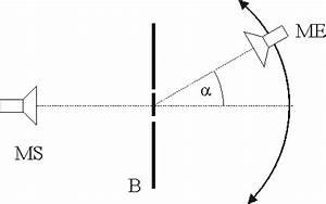 Schwingkreis Berechnen : musteraufgaben oszilloskopbilder leifi physik ~ Themetempest.com Abrechnung