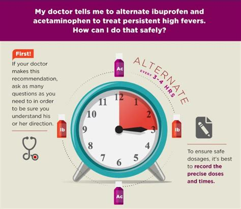 alternating acetaminophen  ibuprofen  fever