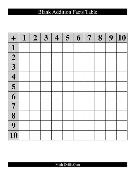 blank addition facts table math worksheet  images