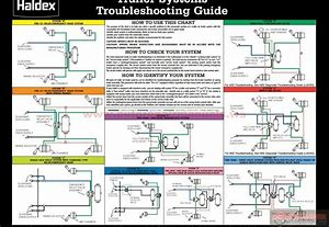 Hd wallpapers wabco ebs wiring diagram trailer hd wallpapers wabco ebs wiring diagram trailer asfbconference2016 Images