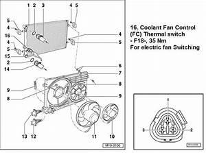 Wiring Diagram 2006 Volkswagen Jetta Mk5 Html