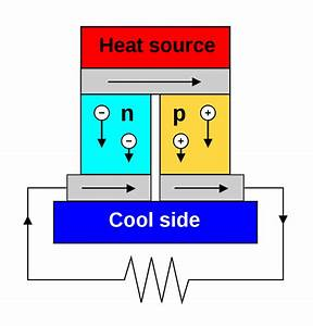 File Thermoelectric Generator Diagram Svg