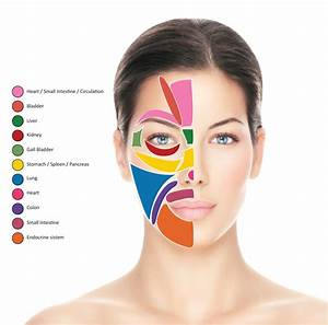 Face Mapping For Acne
