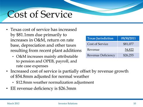 Service Cost by Page 10